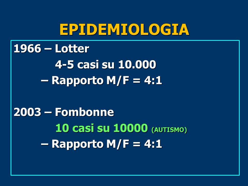 EPIDEMIOLOGIA 1966 – Lotter 4-5 casi su 10.000 – Rapporto M/F = 4:1