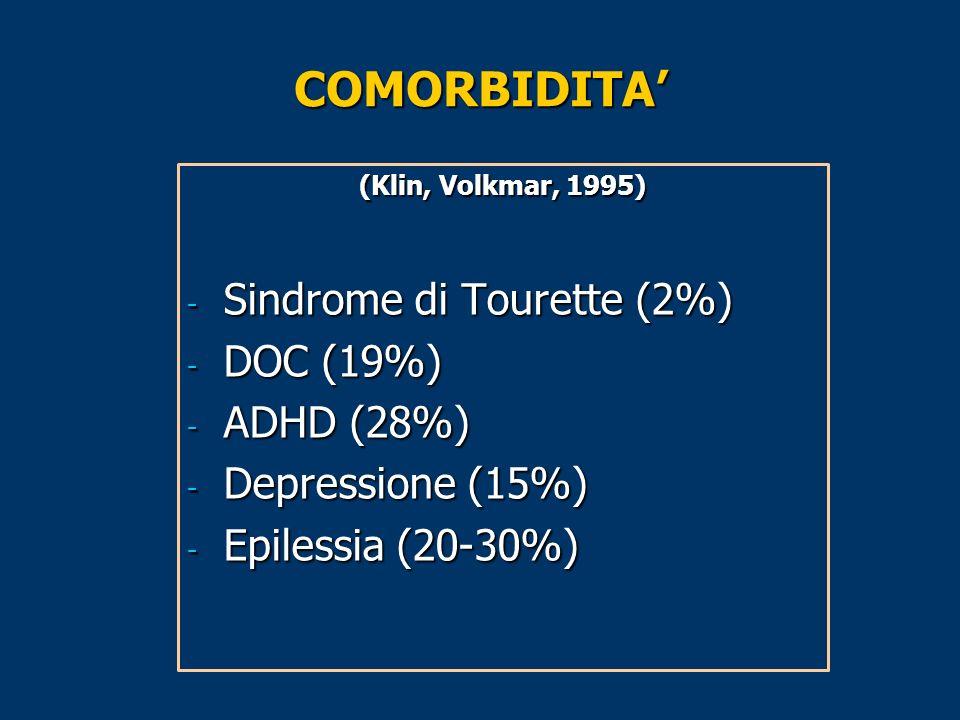 COMORBIDITA' Sindrome di Tourette (2%) DOC (19%) ADHD (28%)