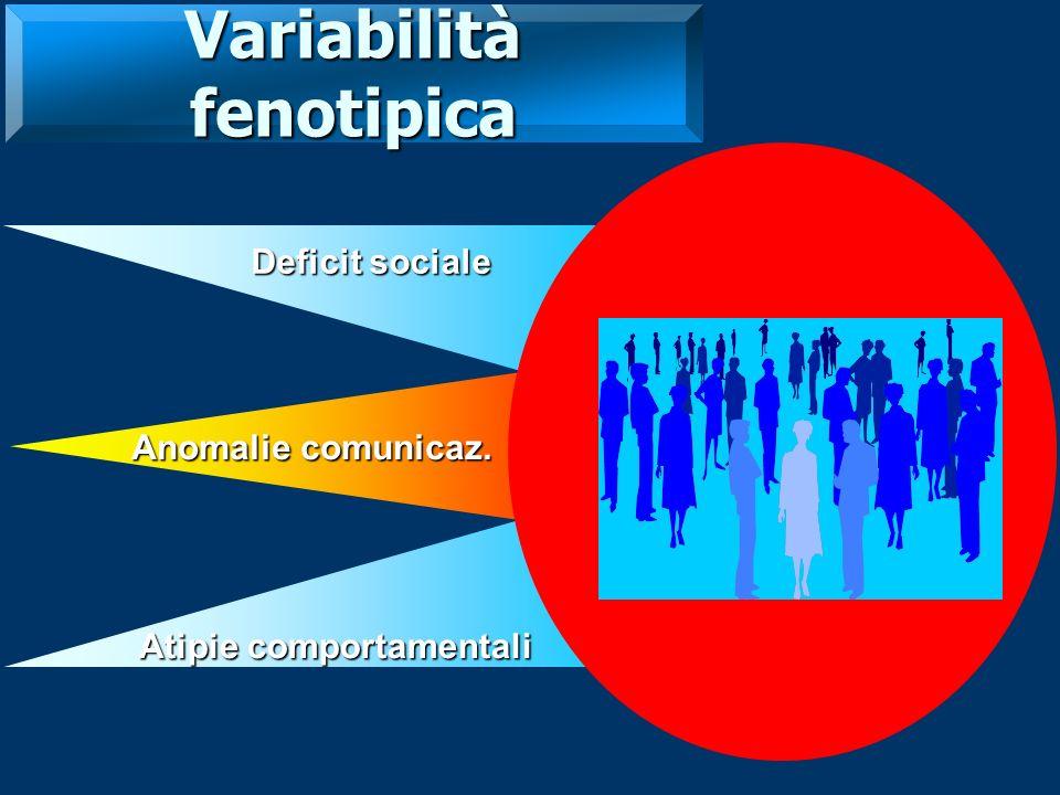 Variabilità fenotipica
