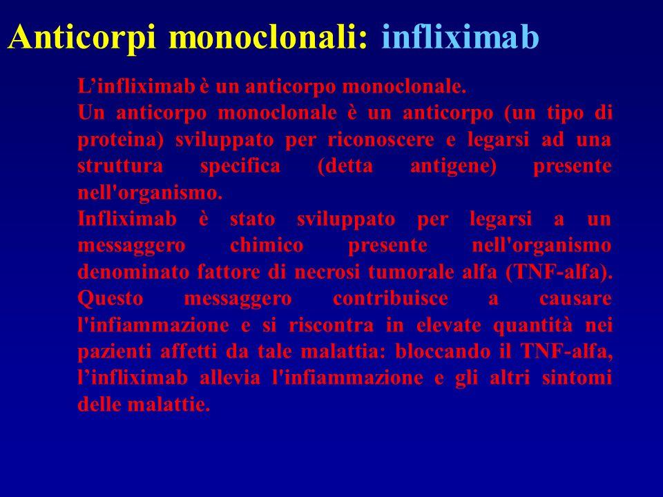 Anticorpi monoclonali: infliximab