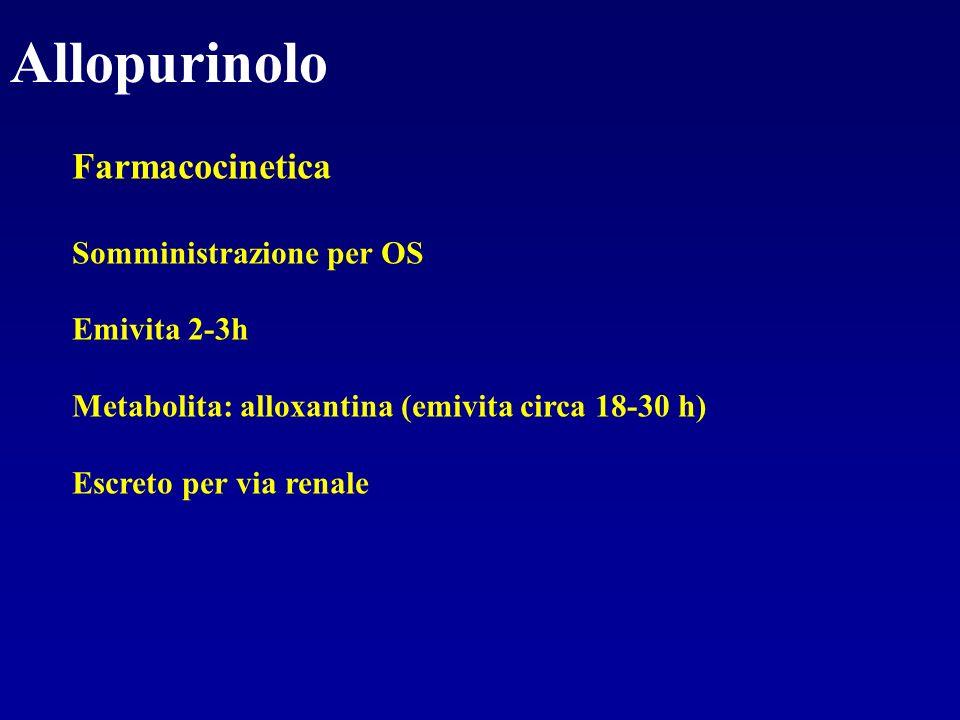 Allopurinolo Farmacocinetica Somministrazione per OS Emivita 2-3h