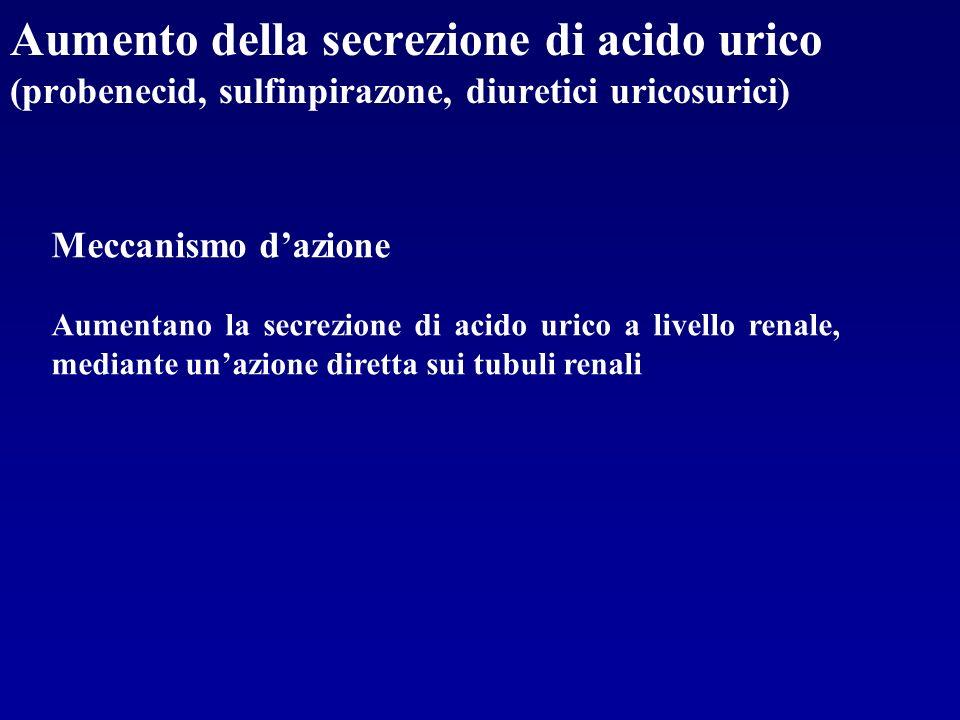 Aumento della secrezione di acido urico (probenecid, sulfinpirazone, diuretici uricosurici)