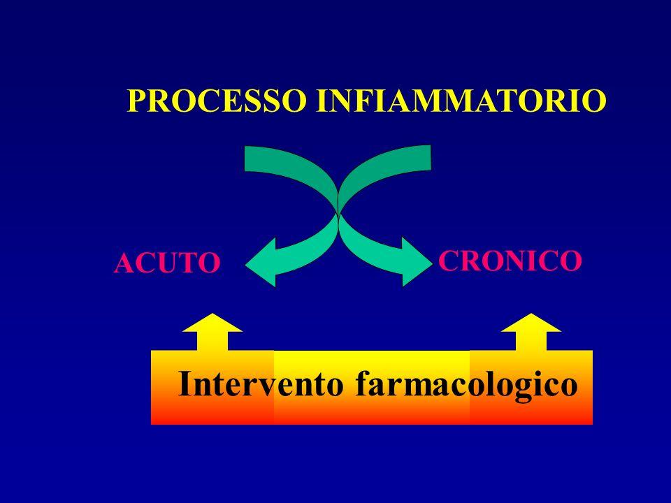 Intervento farmacologico