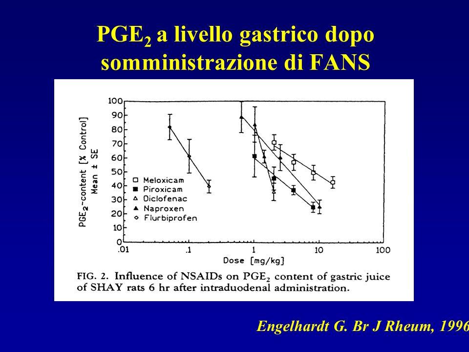 PGE2 a livello gastrico dopo somministrazione di FANS