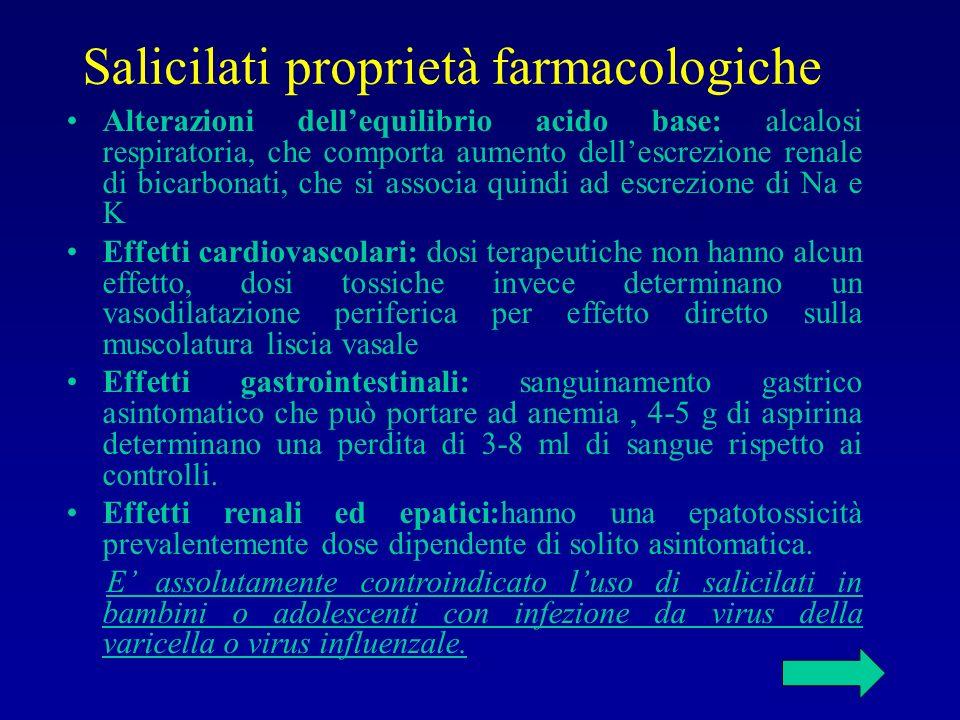 Salicilati proprietà farmacologiche