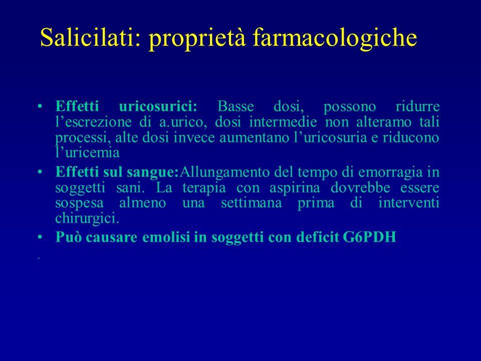 Salicilati: proprietà farmacologiche