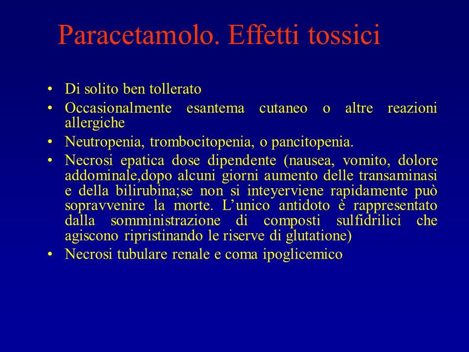 Paracetamolo. Effetti tossici