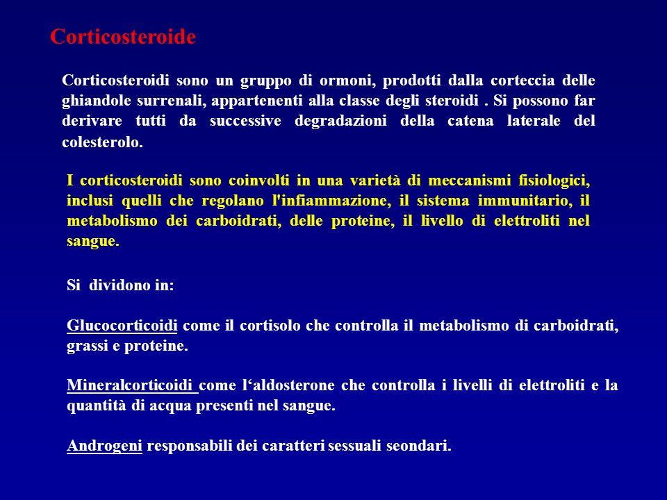 Corticosteroide