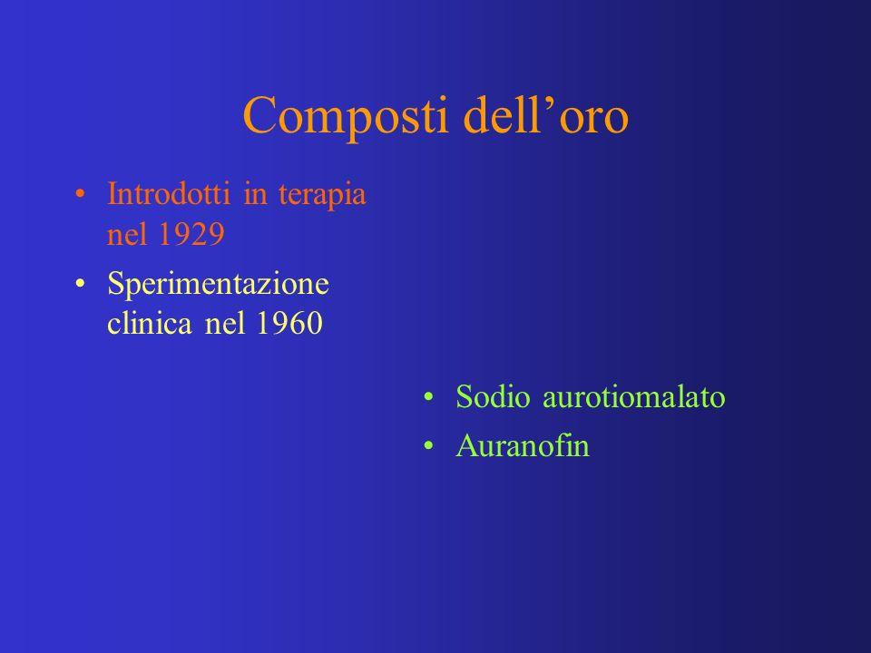 Composti dell'oro Introdotti in terapia nel 1929