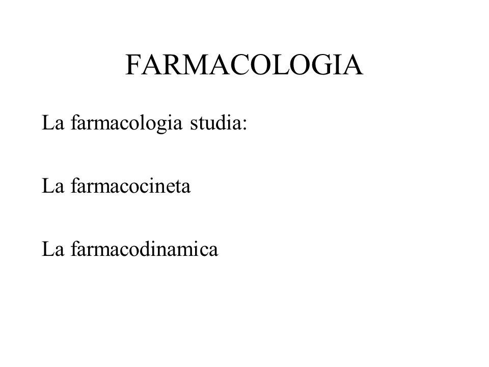 FARMACOLOGIA La farmacologia studia: La farmacocineta