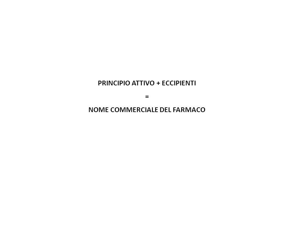 PRINCIPIO ATTIVO + ECCIPIENTI NOME COMMERCIALE DEL FARMACO