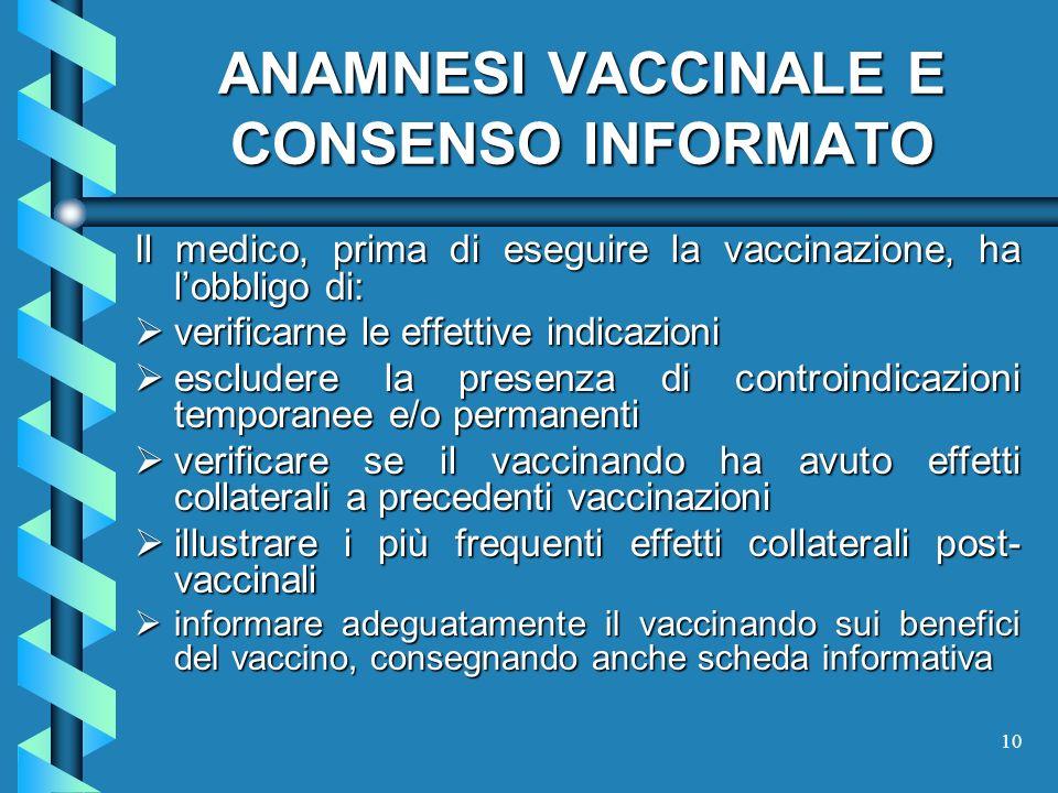 ANAMNESI VACCINALE E CONSENSO INFORMATO