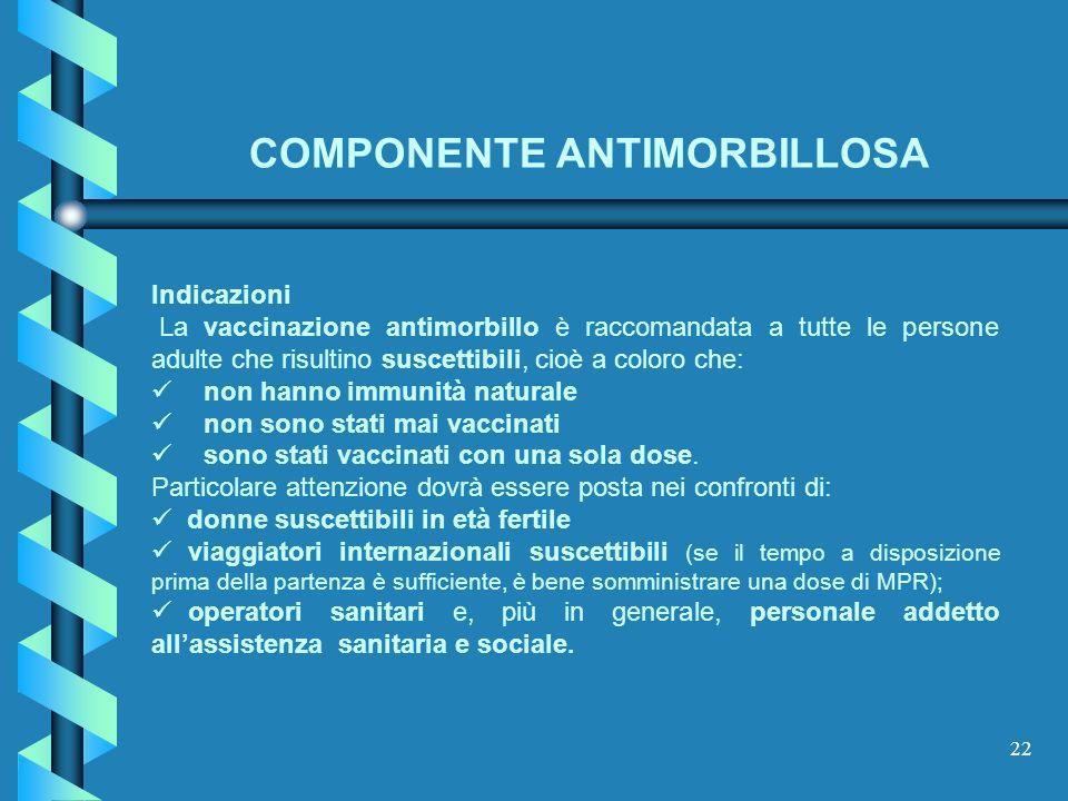 COMPONENTE ANTIMORBILLOSA