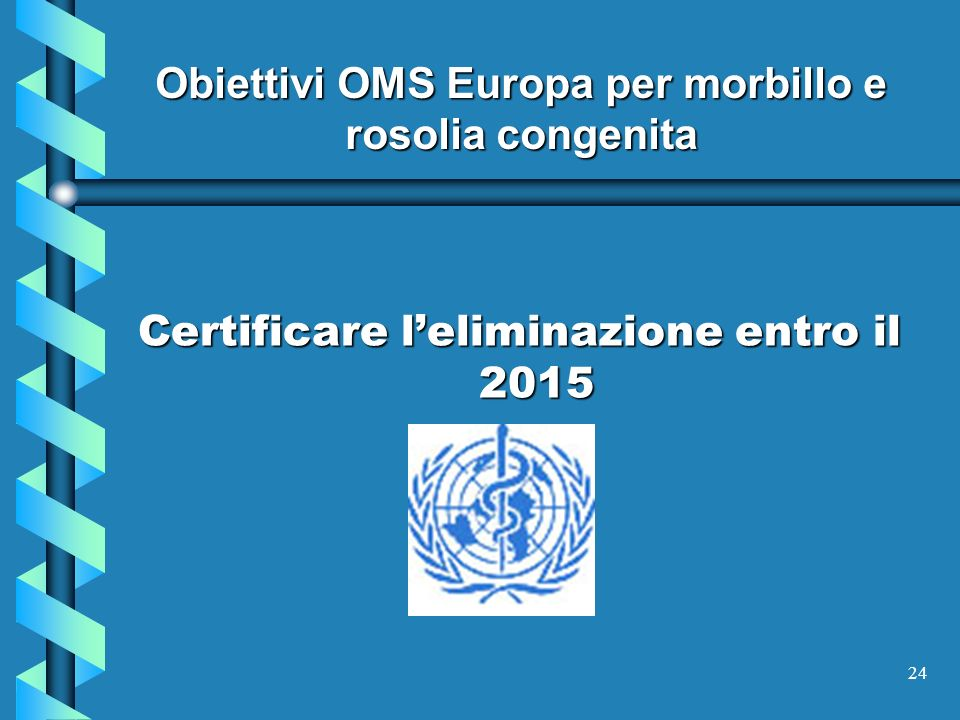 Obiettivi OMS Europa per morbillo e rosolia congenita