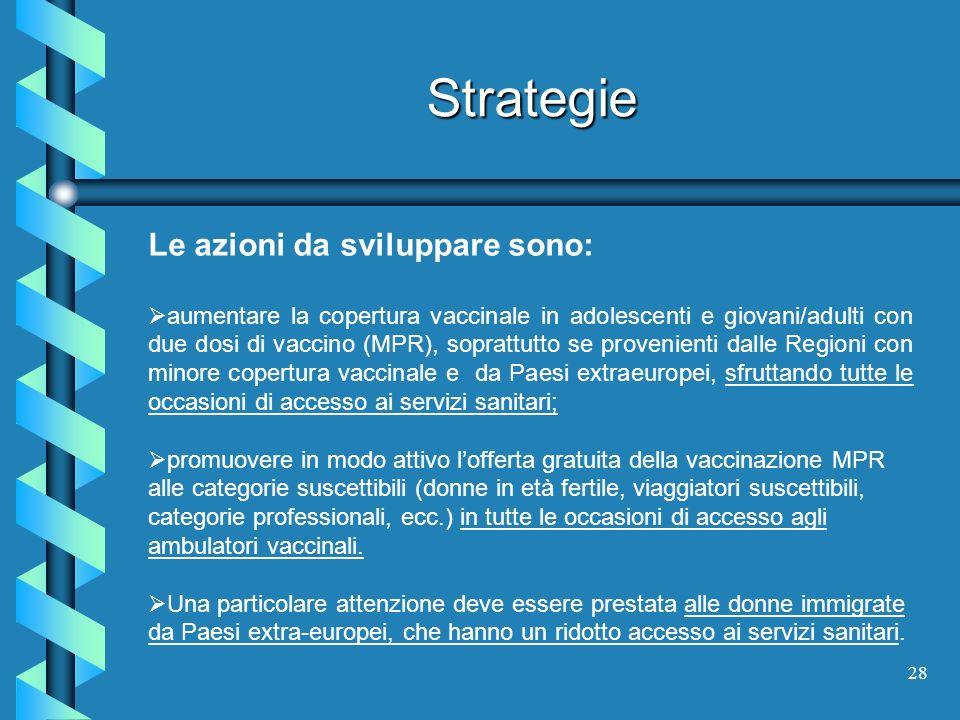 Strategie Le azioni da sviluppare sono: