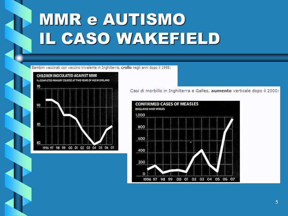 MMR e AUTISMO IL CASO WAKEFIELD