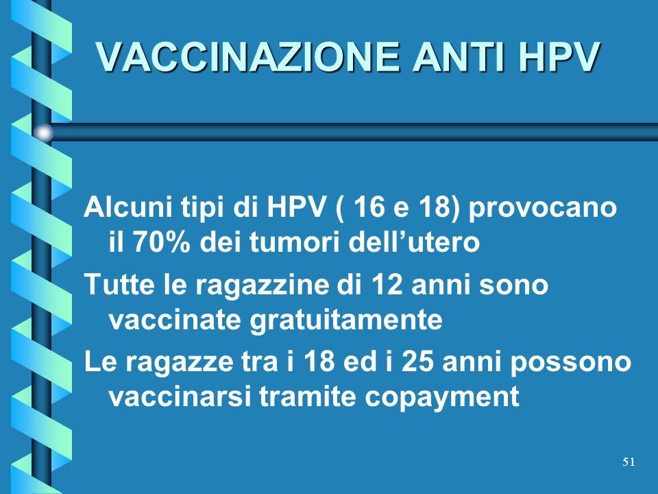VACCINAZIONE ANTI HPV Alcuni tipi di HPV ( 16 e 18) provocano il 70% dei tumori dell'utero.