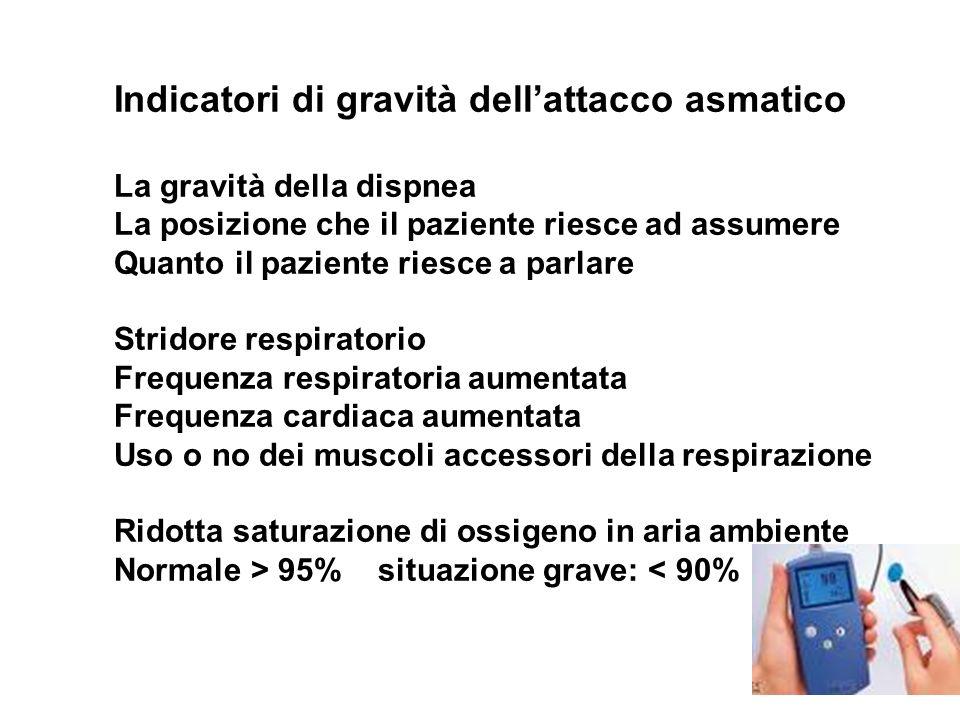 Indicatori di gravità dell'attacco asmatico