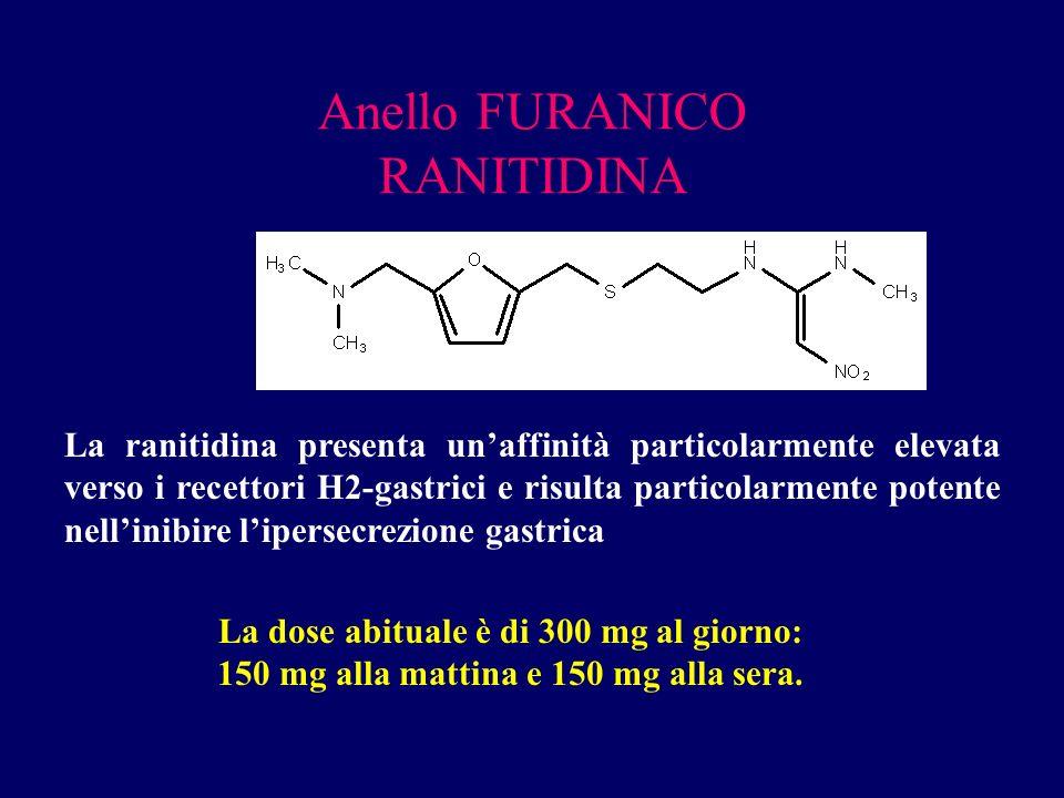 Anello FURANICO RANITIDINA
