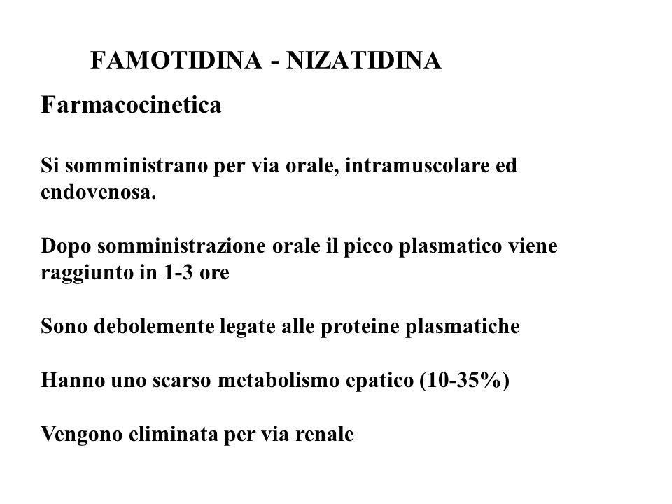 FAMOTIDINA - NIZATIDINA