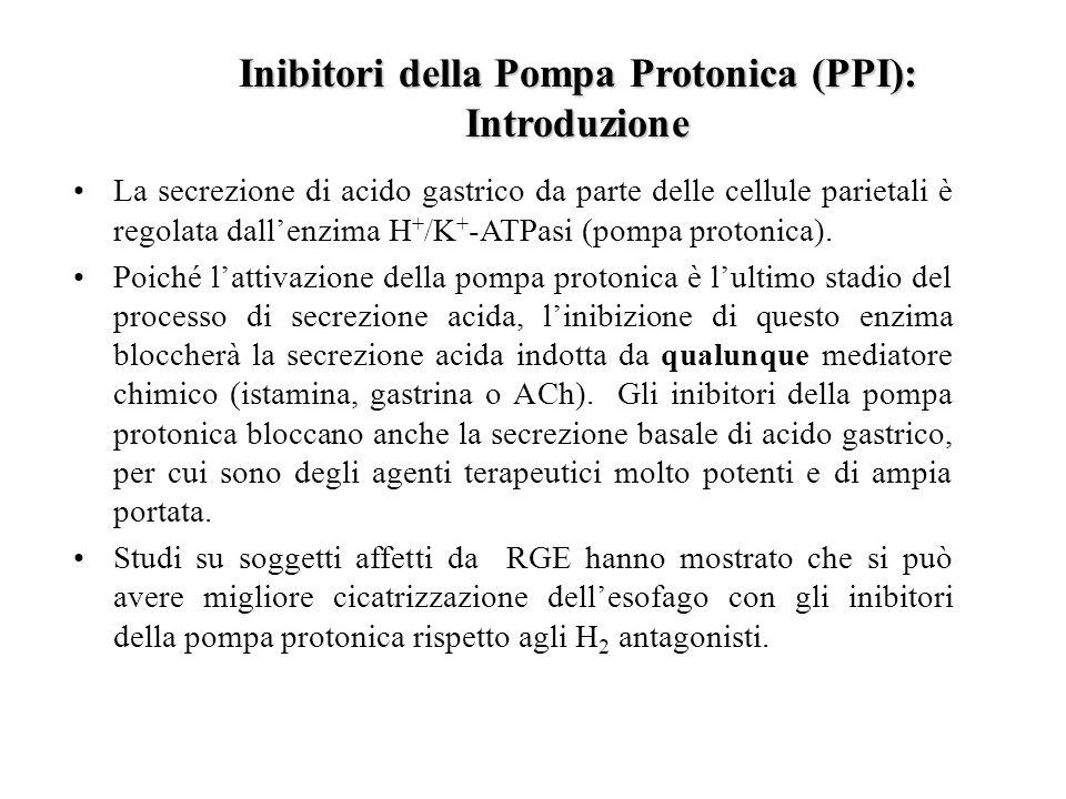 Inibitori della Pompa Protonica (PPI): Introduzione