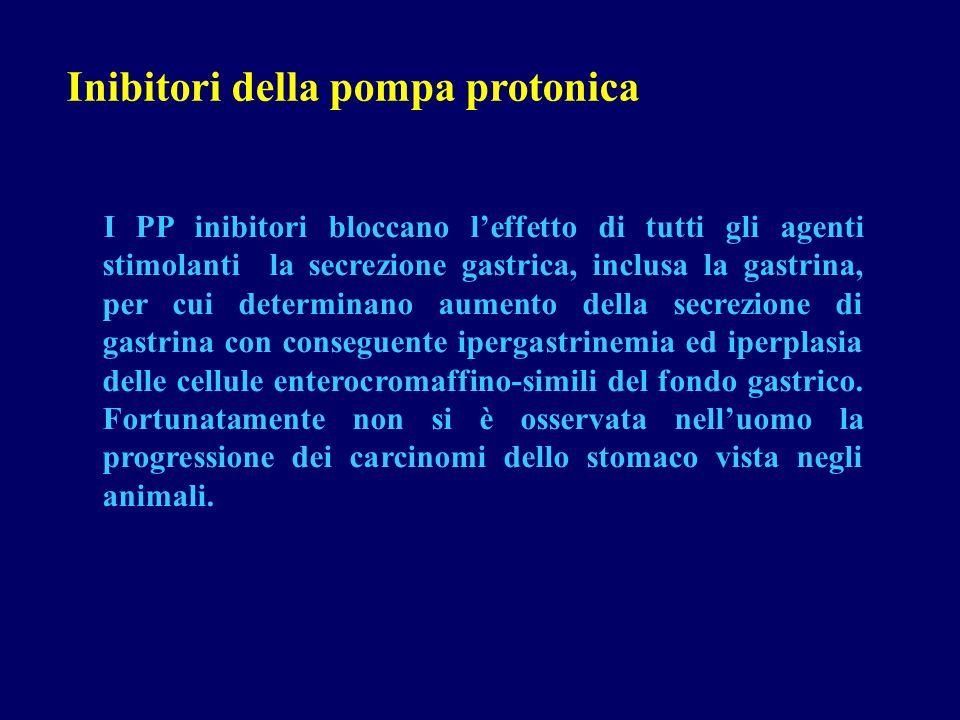 Inibitori della pompa protonica