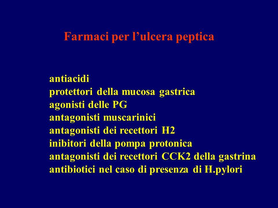 Farmaci per l'ulcera peptica