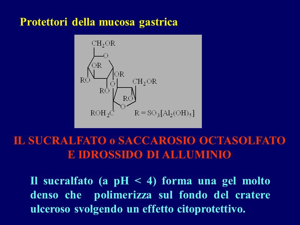 Protettori della mucosa gastrica