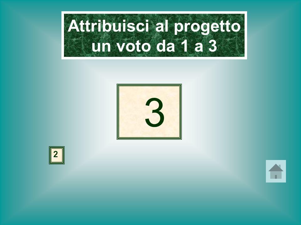 Attribuisci al progetto un voto da 1 a 3