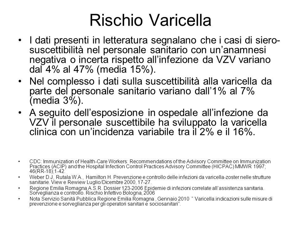 Rischio Varicella