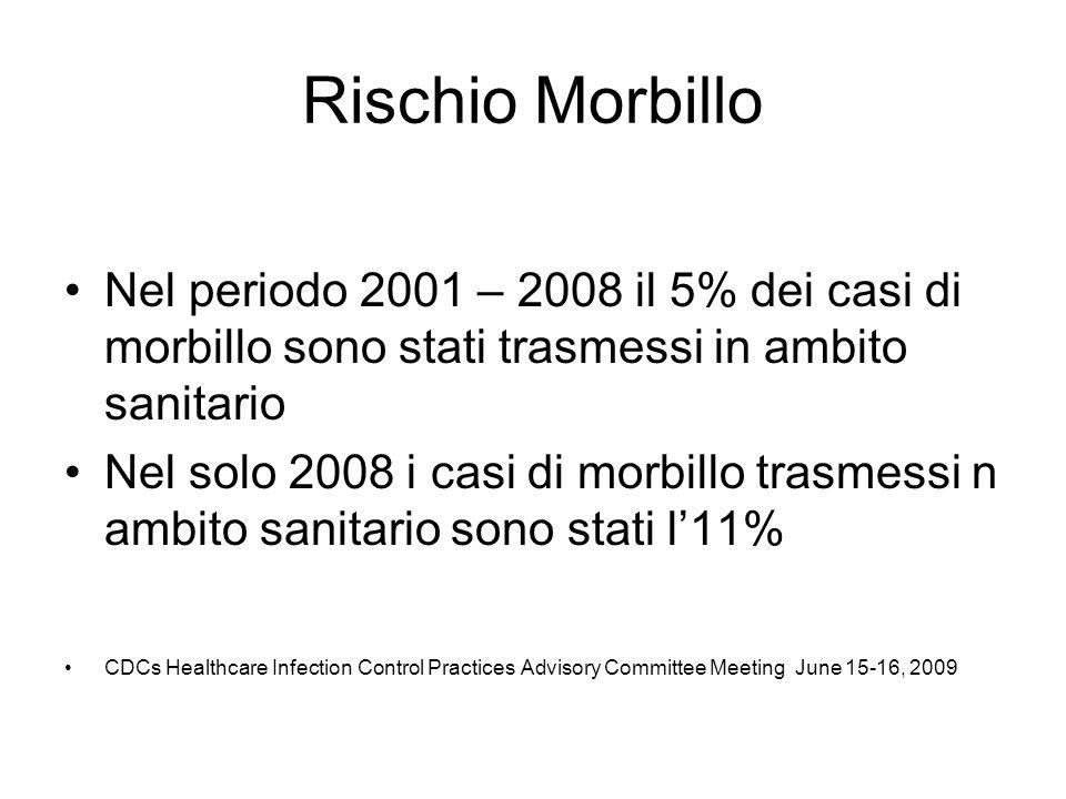 Rischio Morbillo Nel periodo 2001 – 2008 il 5% dei casi di morbillo sono stati trasmessi in ambito sanitario.