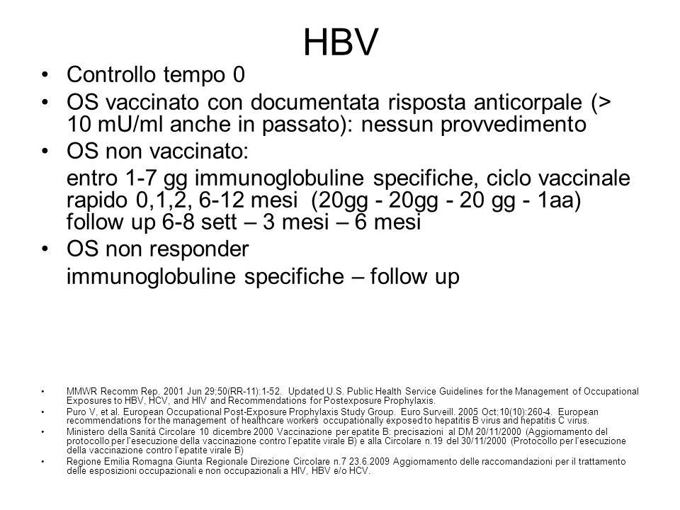 HBV Controllo tempo 0. OS vaccinato con documentata risposta anticorpale (> 10 mU/ml anche in passato): nessun provvedimento.