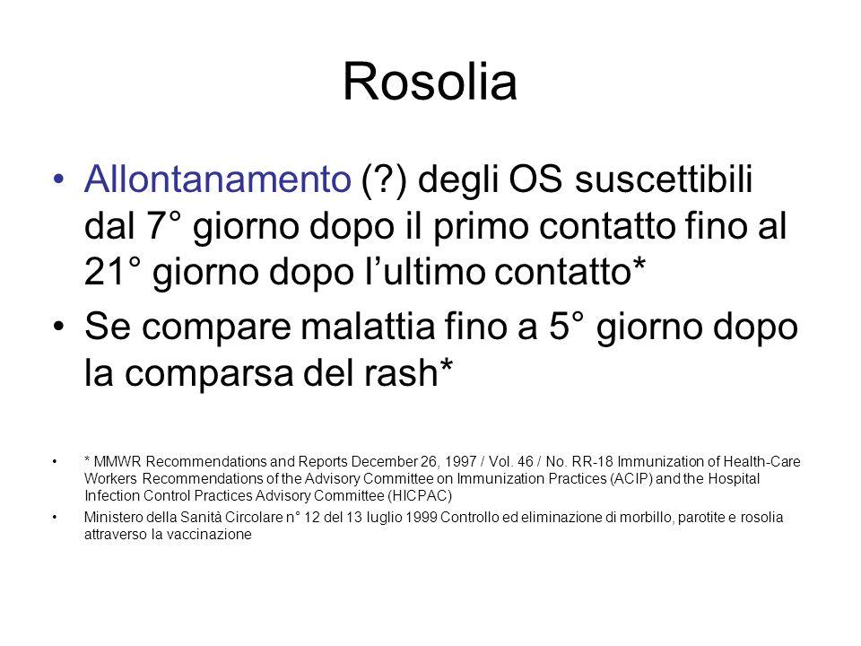 Rosolia Allontanamento ( ) degli OS suscettibili dal 7° giorno dopo il primo contatto fino al 21° giorno dopo l'ultimo contatto*