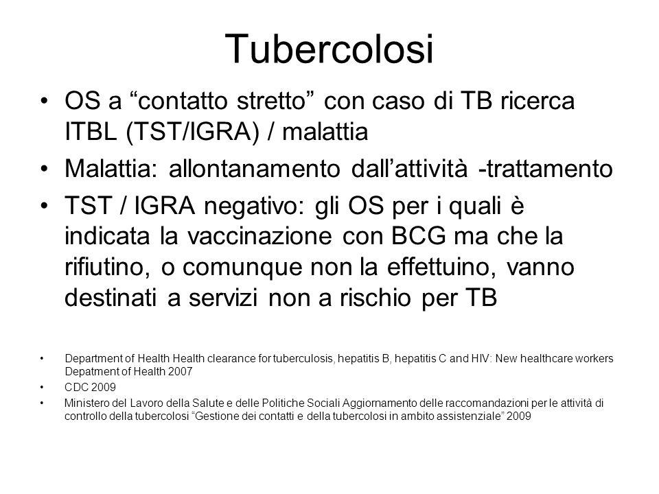 Tubercolosi OS a contatto stretto con caso di TB ricerca ITBL (TST/IGRA) / malattia. Malattia: allontanamento dall'attività -trattamento.
