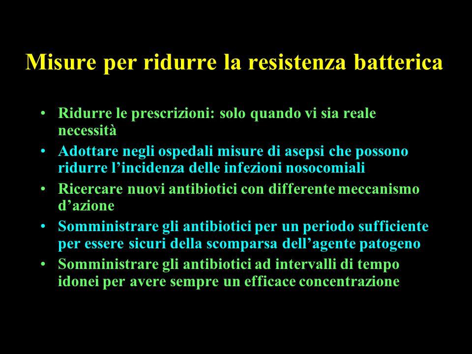 Misure per ridurre la resistenza batterica