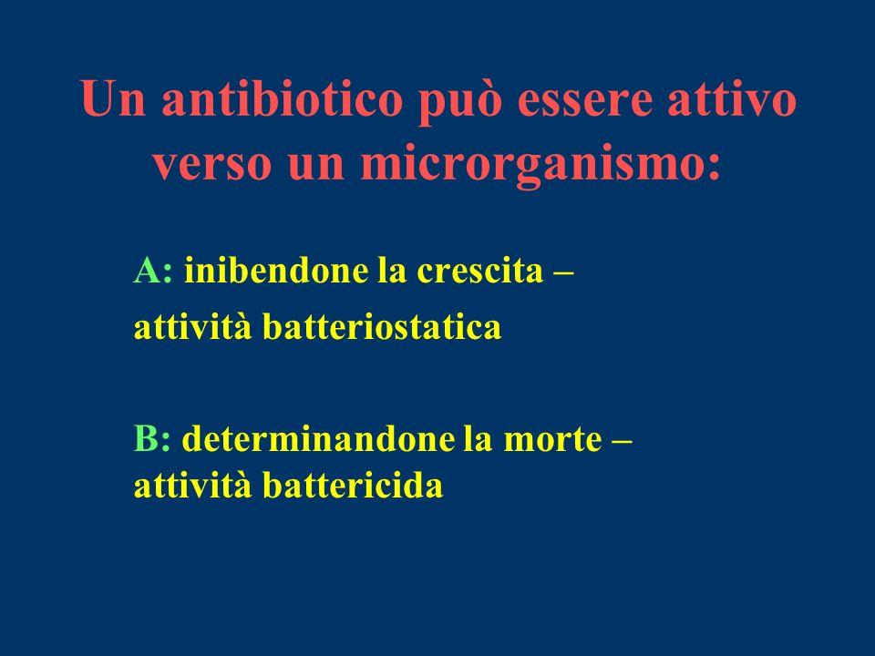 Un antibiotico può essere attivo verso un microrganismo: