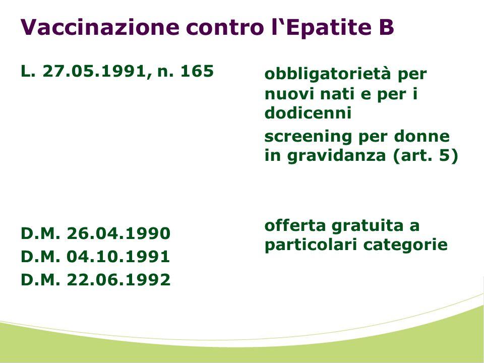 Vaccinazione contro l'Epatite B
