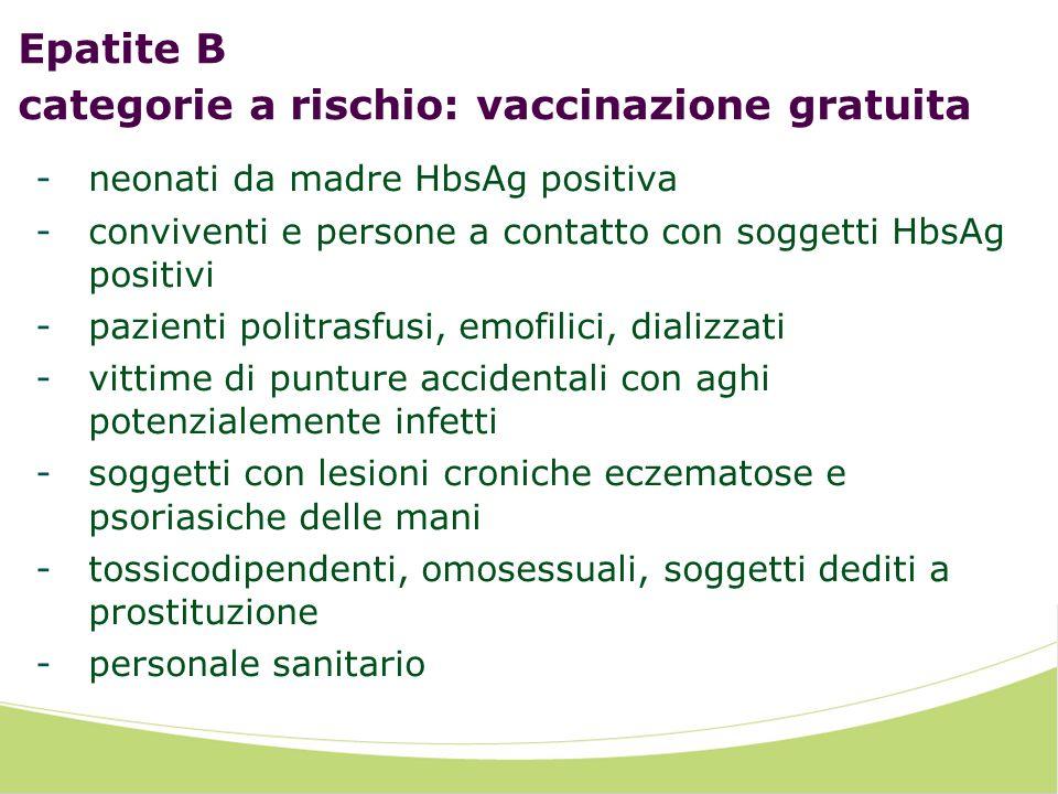 Epatite B categorie a rischio: vaccinazione gratuita