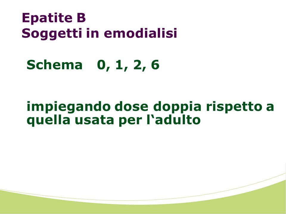 Epatite B Soggetti in emodialisi