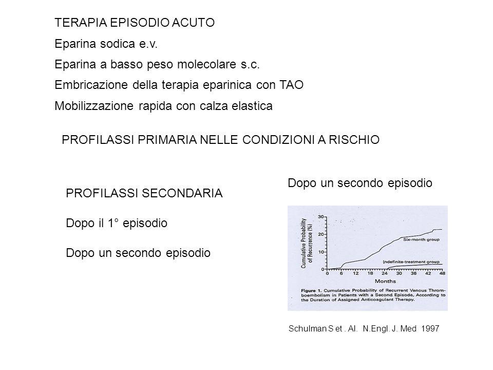 TERAPIA EPISODIO ACUTO Eparina sodica e.v.