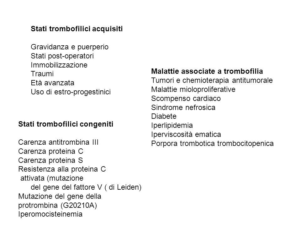 Stati trombofilici acquisiti