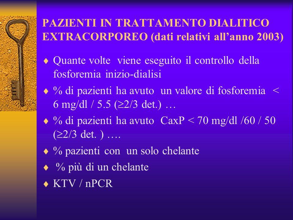 PAZIENTI IN TRATTAMENTO DIALITICO EXTRACORPOREO (dati relativi all'anno 2003)