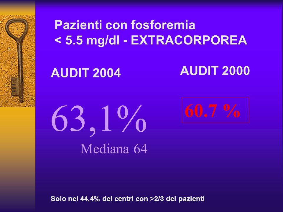 Pazienti con fosforemia < 5.5 mg/dl - EXTRACORPOREA