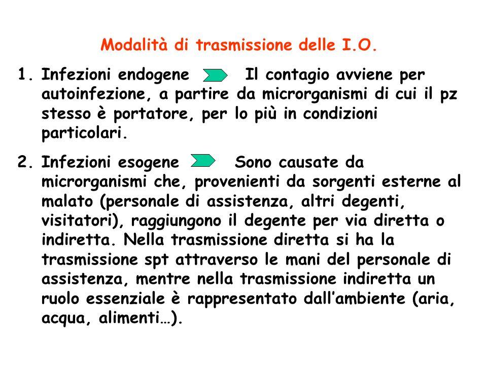 Modalità di trasmissione delle I.O.