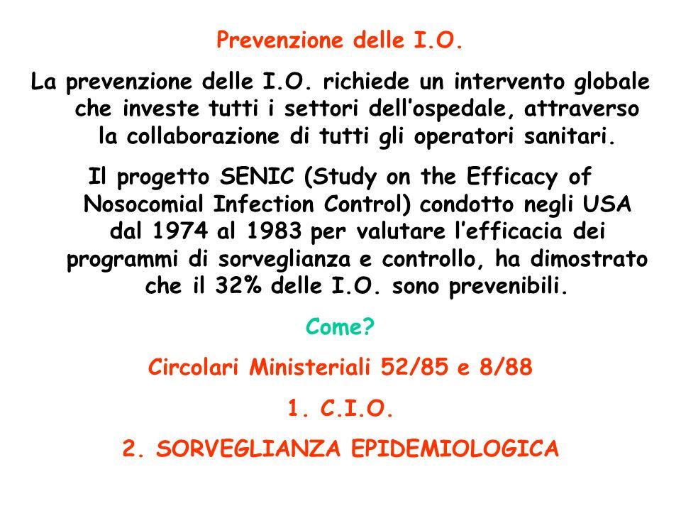 Circolari Ministeriali 52/85 e 8/88 SORVEGLIANZA EPIDEMIOLOGICA