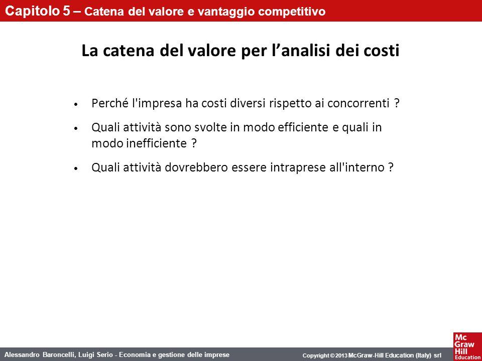 La catena del valore per l'analisi dei costi