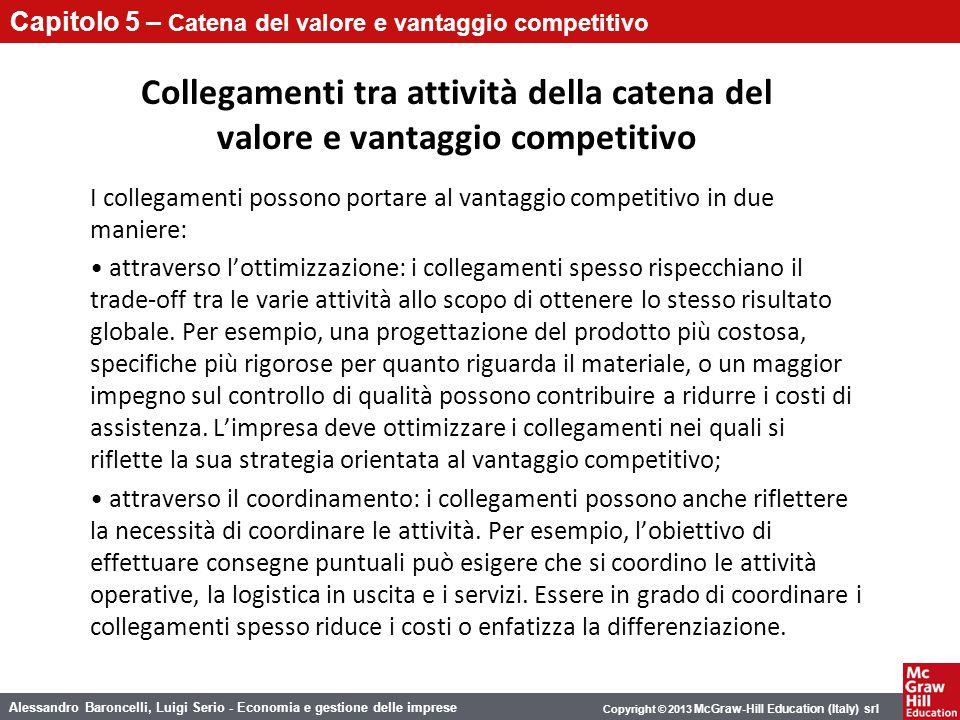 Collegamenti tra attività della catena del valore e vantaggio competitivo