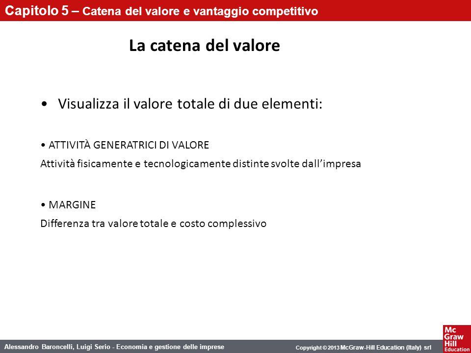 La catena del valore Visualizza il valore totale di due elementi: