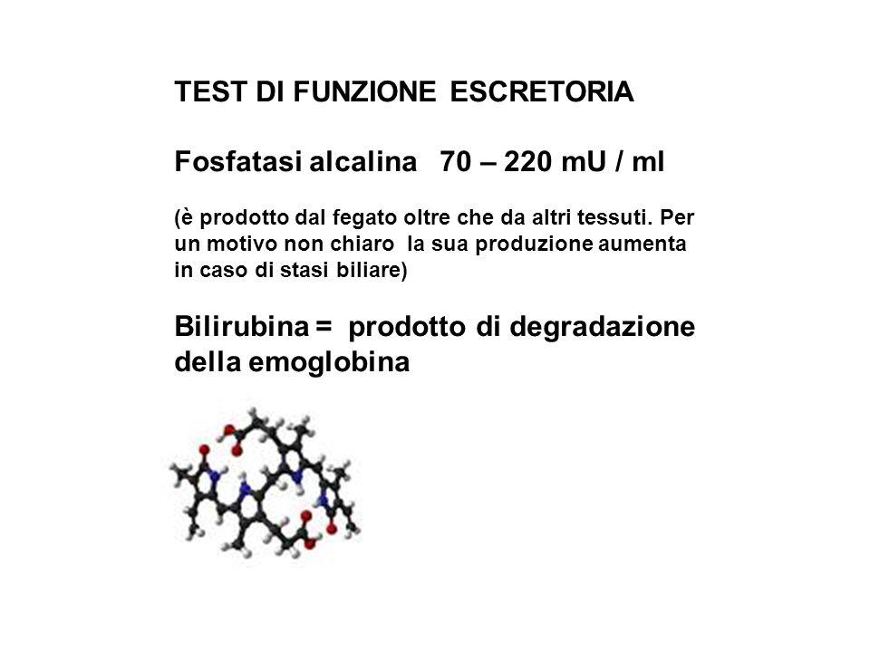 TEST DI FUNZIONE ESCRETORIA Fosfatasi alcalina 70 – 220 mU / ml