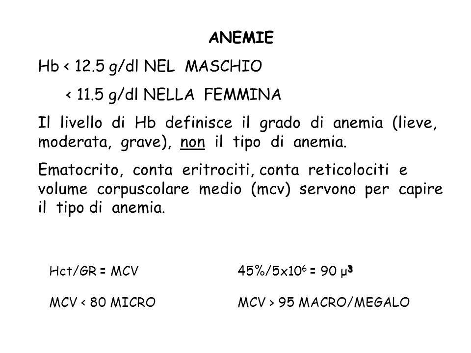 Hb < 12.5 g/dl NEL MASCHIO < 11.5 g/dl NELLA FEMMINA